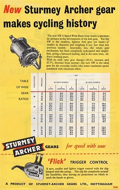 sturmey sw advert small
